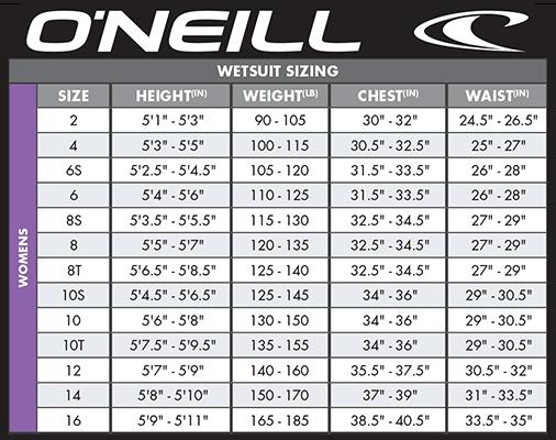 O'Neill Women's Wetsuit Size Chart